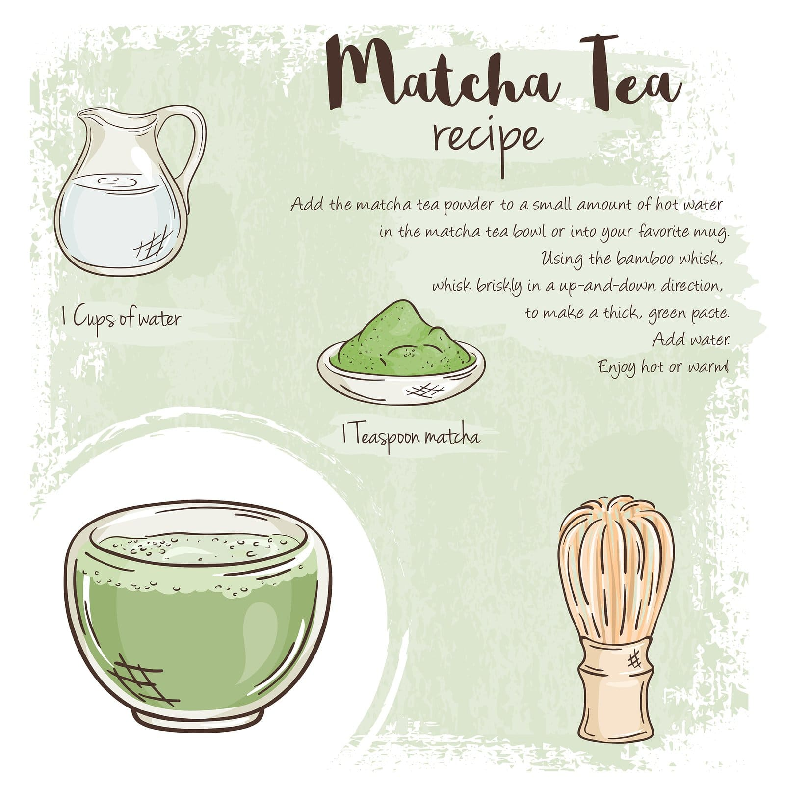 Matcha Tea Recipe