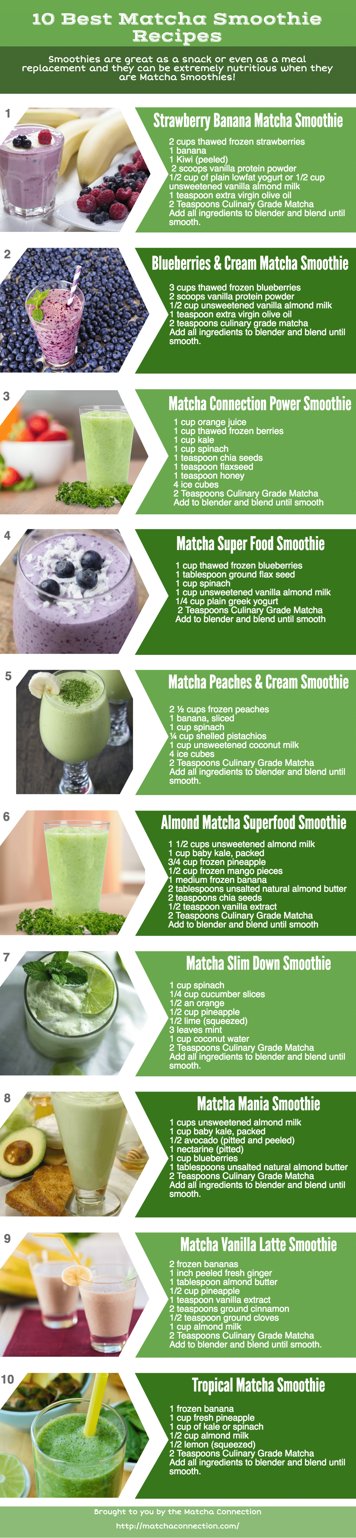 Top 10 Best Matcha Green Tea Smoothie Recipes